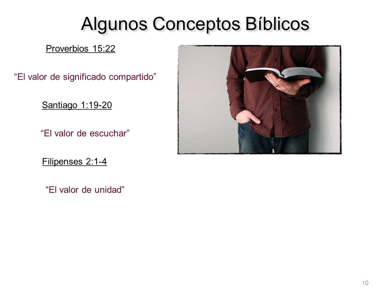 10 Proverbios 15:22 Algunos Conceptos Bíblicos Santiago 1:19-20 El valor de significado compartido El valor de escuchar Filipenses 2:1-4 El valor de u