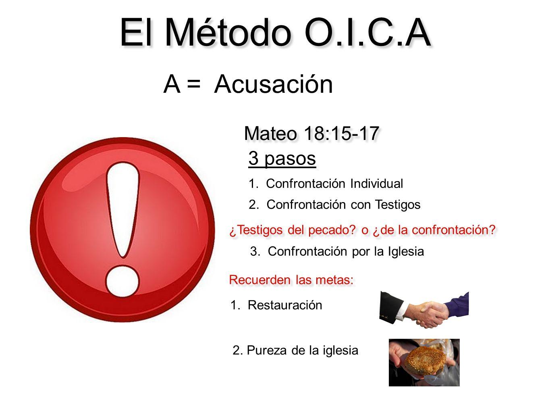 El Método O.I.C.A A = Acusación Mateo 18:15-17 3 pasos 1. Restauración 2. Pureza de la iglesia 1. Confrontación Individual 2. Confrontación con Testig