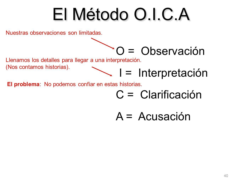 40 El Método O.I.C.A O = Observación I = Interpretación C = Clarificación A = Acusación Nuestras observaciones son limitadas. Llenamos los detalles pa