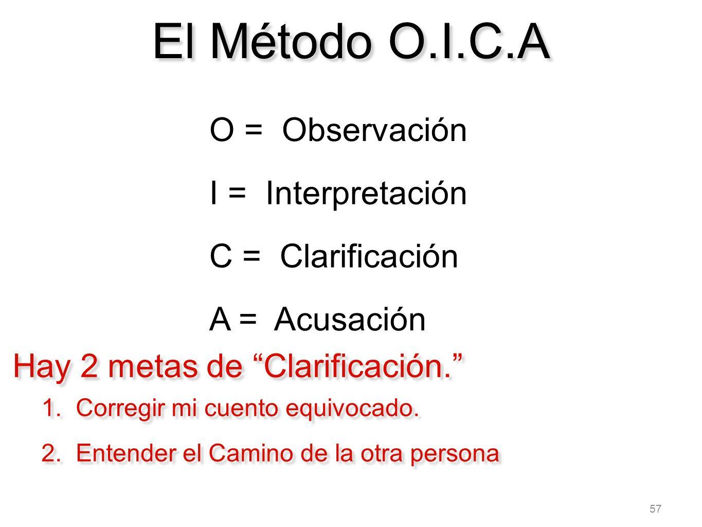 57 El Método O.I.C.A O = Observación I = Interpretación C = Clarificación A = Acusación Hay 2 metas de Clarificación. 1. Corregir mi cuento equivocado