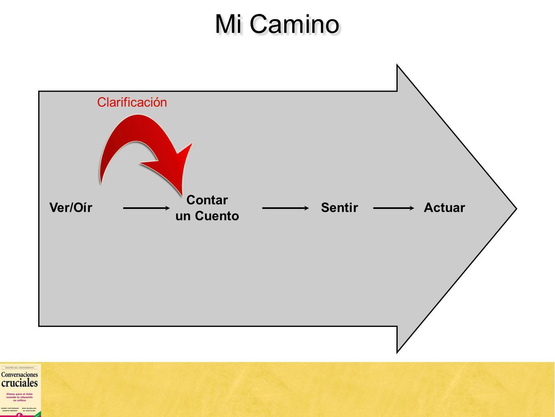 58 Mi Camino SentirActuarVer/Oír Contar un Cuento Clarificación