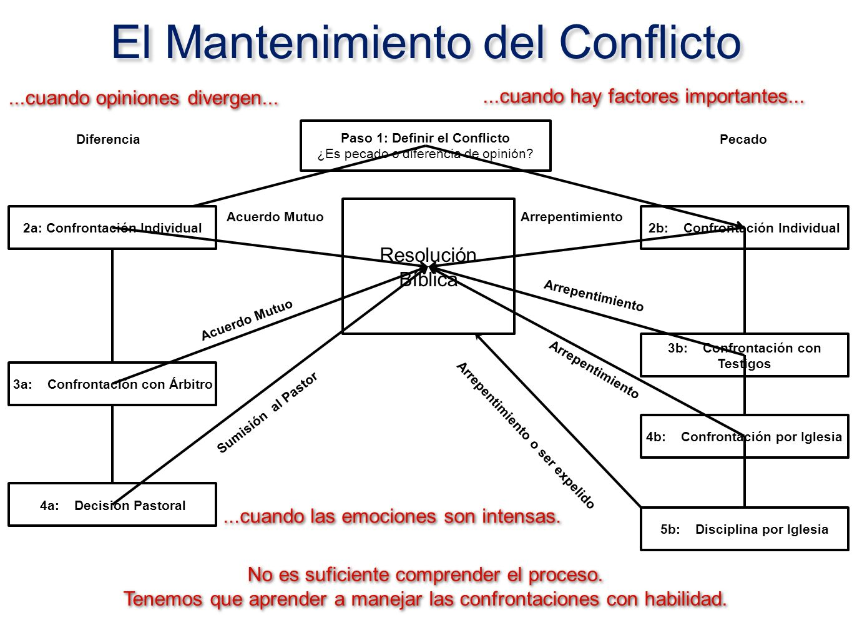 67 4.El Consenso (Acuerdo Mutuo) páginas 215-218 1.