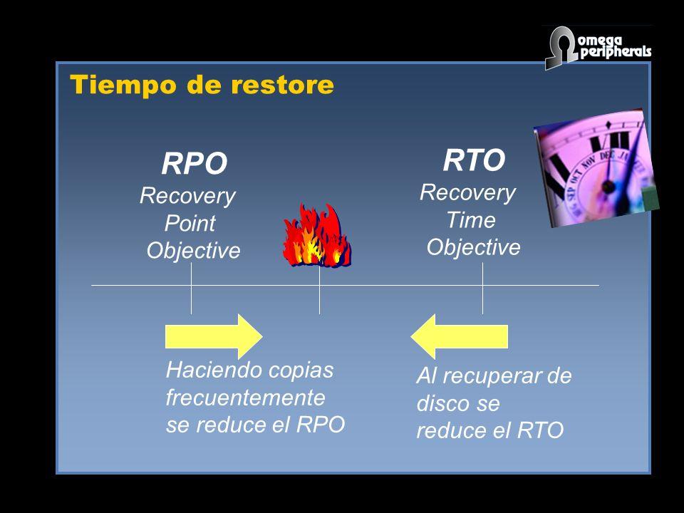 Tiempo de restore RPO Recovery Point Objective Al recuperar de disco se reduce el RTO Haciendo copias frecuentemente se reduce el RPO RTO Recovery Tim