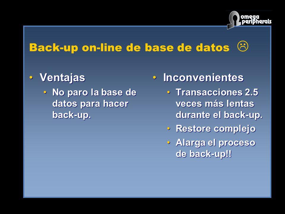 Back-up on-line de base de datos VentajasVentajas No paro la base de datos para hacer back-up.No paro la base de datos para hacer back-up. Inconvenien