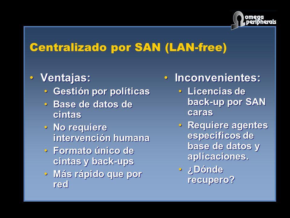 Centralizado por SAN (LAN-free) Ventajas:Ventajas: Gestión por políticasGestión por políticas Base de datos de cintasBase de datos de cintas No requie