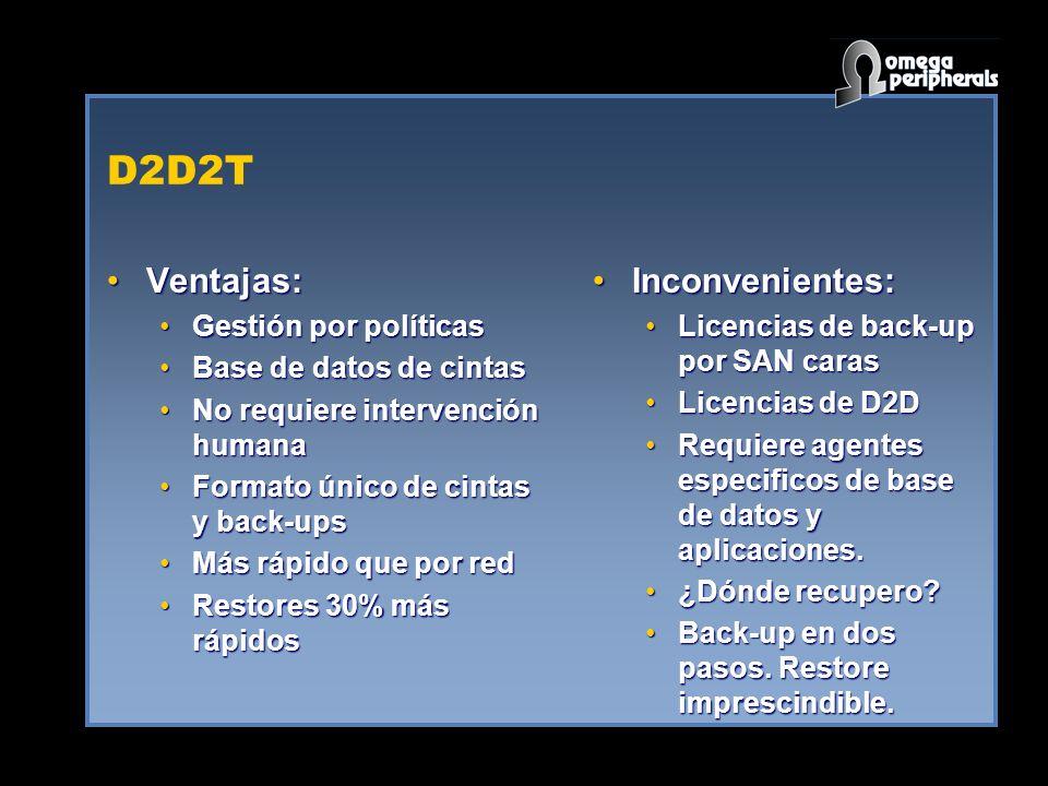 D2D2T Ventajas:Ventajas: Gestión por políticasGestión por políticas Base de datos de cintasBase de datos de cintas No requiere intervención humanaNo r