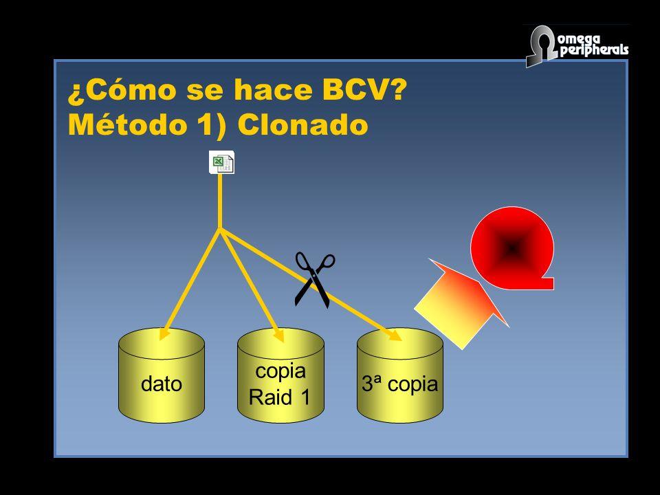 ¿Cómo se hace BCV? Método 1) Clonado dato copia Raid 1 3ª copia