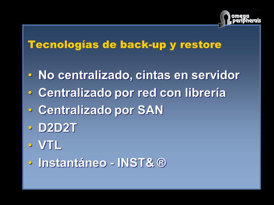 Tecnologías de back-up y restore No centralizado, cintas en servidorNo centralizado, cintas en servidor Centralizado por red con libreríaCentralizado