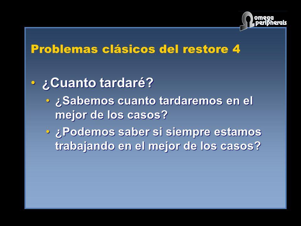Problemas clásicos del restore 4 ¿Cuanto tardaré?¿Cuanto tardaré? ¿Sabemos cuanto tardaremos en el mejor de los casos?¿Sabemos cuanto tardaremos en el