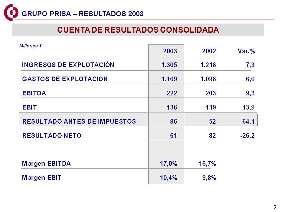 2 GRUPO PRISA – RESULTADOS 2003 CUENTA DE RESULTADOS CONSOLIDADA Millones