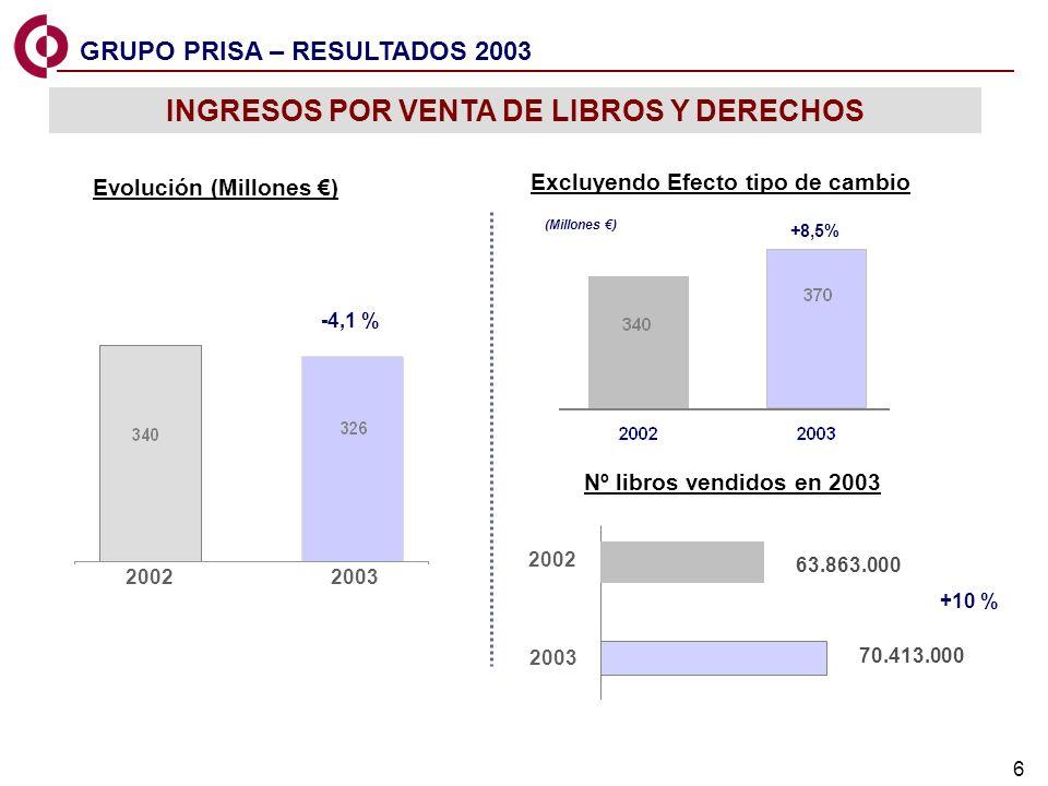 6 INGRESOS POR VENTA DE LIBROS Y DERECHOS Excluyendo Efecto tipo de cambio +8,5% Nº libros vendidos en 2003 GRUPO PRISA – RESULTADOS 2003 Evolución (M