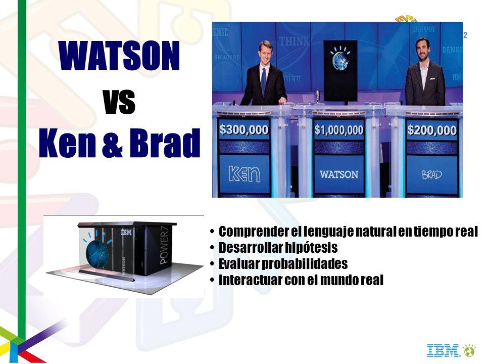 WATSON vs Ken & Brad Comprender el lenguaje natural en tiempo real Desarrollar hipótesis Evaluar probabilidades Interactuar con el mundo real