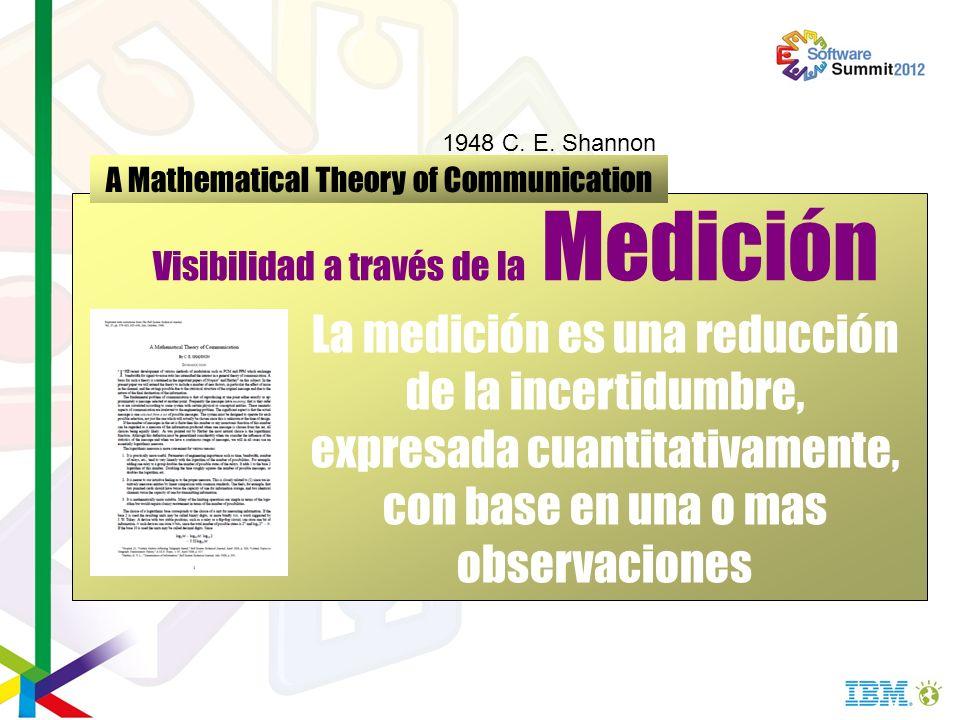 Visibilidad a través de la Medición La medición es una reducción de la incertidumbre, expresada cuantitativamente, con base en una o mas observaciones
