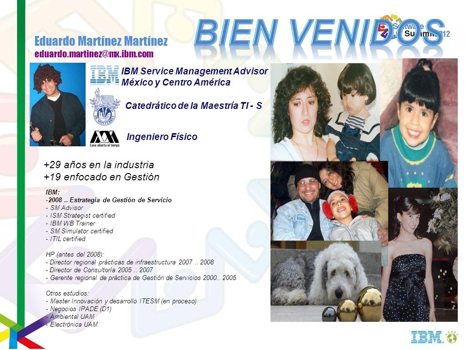 Eduardo Martínez Martínez eduardo.martinez@mx.ibm.com IBM: -2008.. Estrategia de Gestión de Servicio - SM Advisor - ISM Strategist certified - IBM WB