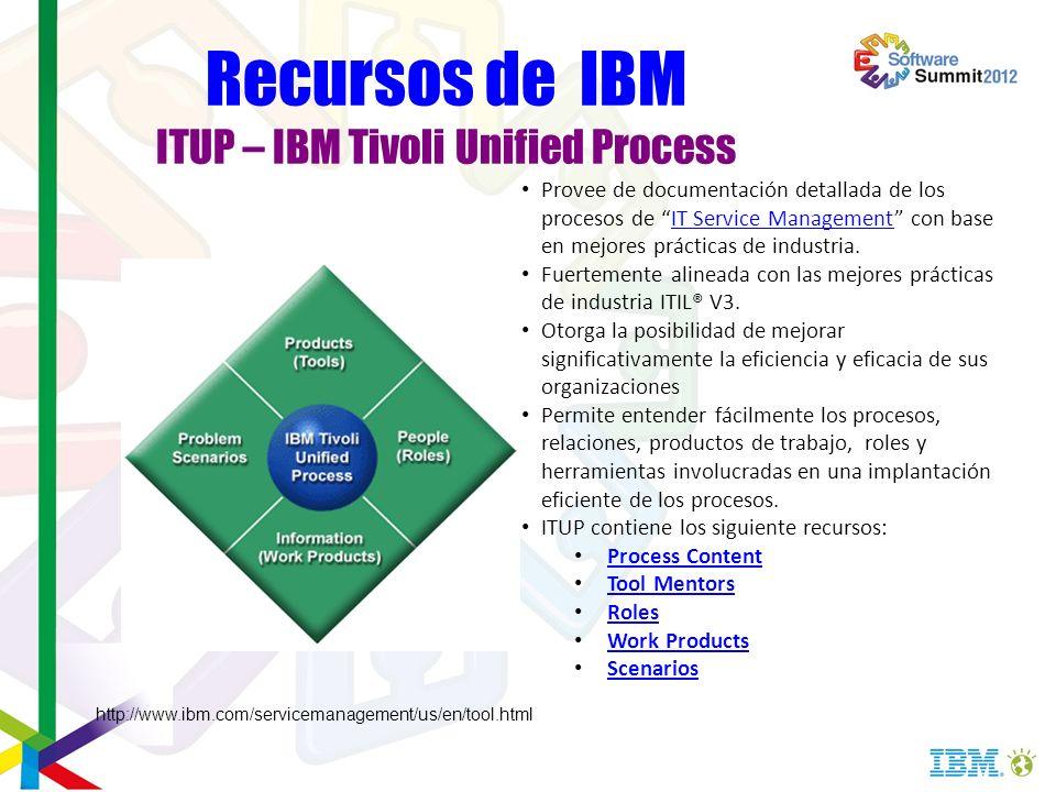 Recursos de IBM ITUP – IBM Tivoli Unified Process Provee de documentación detallada de los procesos de IT Service Management con base en mejores práct