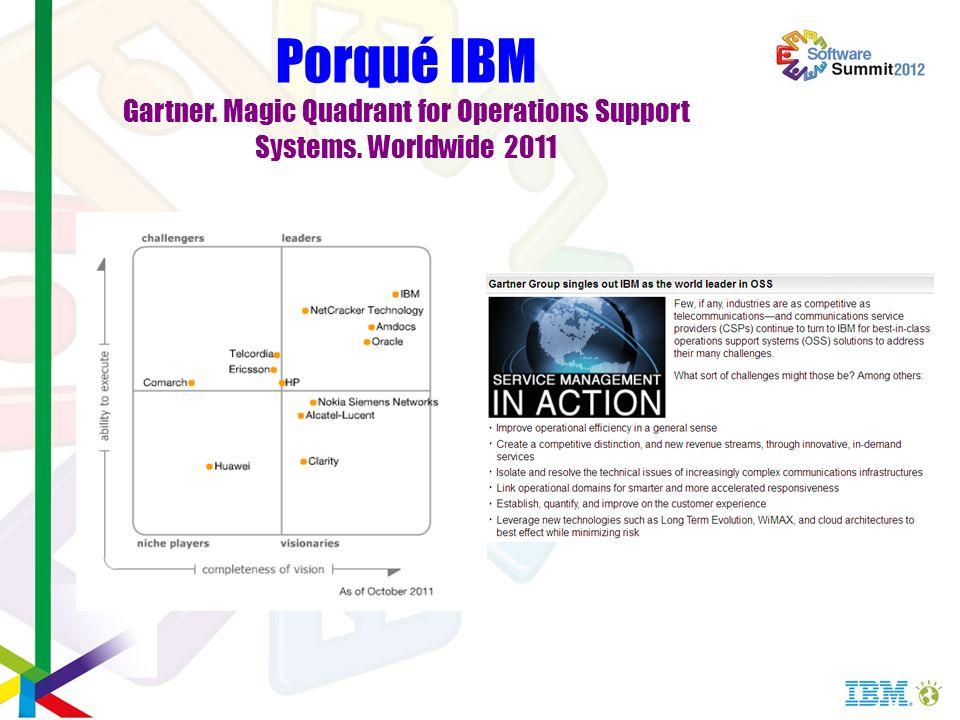 Porqué IBM Gartner. Magic Quadrant for Operations Support Systems. Worldwide 2011