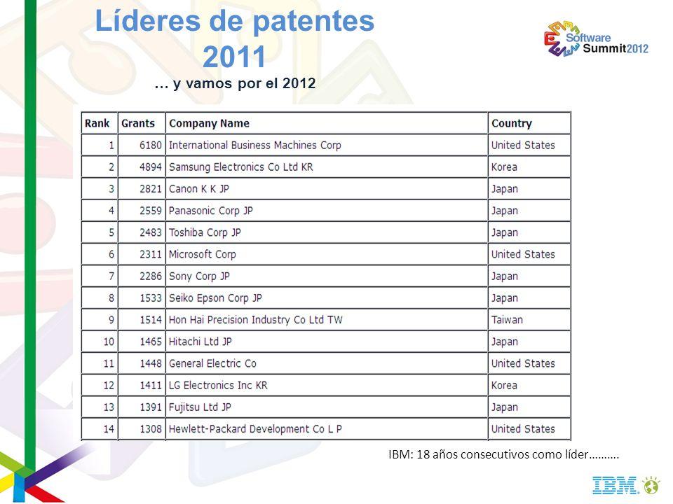 Líderes de patentes 2011 … y vamos por el 2012 IBM: 18 años consecutivos como líder……….