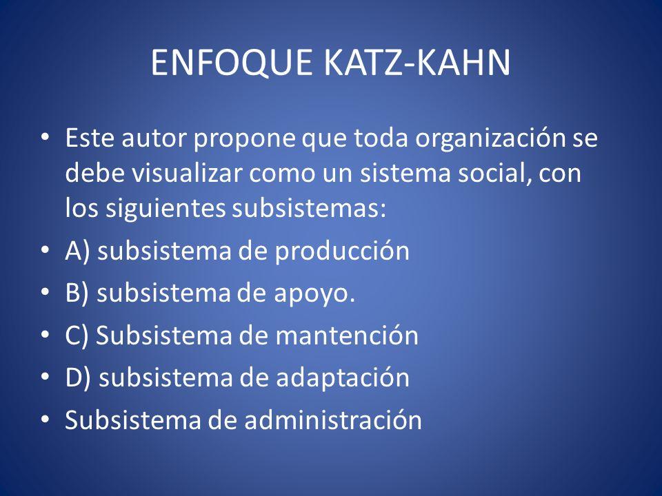 ENFOQUE KATZ-KAHN Este autor propone que toda organización se debe visualizar como un sistema social, con los siguientes subsistemas: A) subsistema de