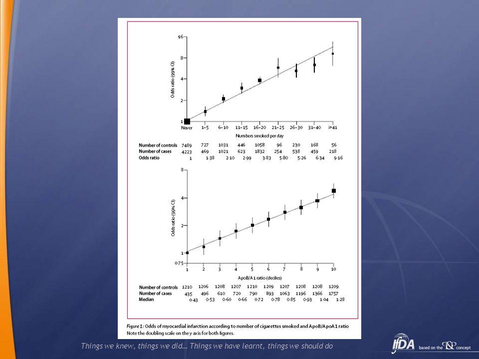 Efficacia y seguridad de los tratamientos hipolipemiantes: Metaanálisis prospectivo de datos de 90056 participantes de 14 ensayos clínicos con estatinas Cholesterol Treatment Trialists (CTT) Collaborators* Lancet 2005; 366;1267-78