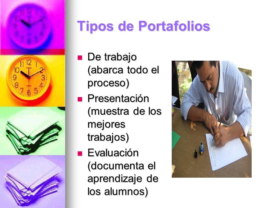 Tipos de Portafolios De trabajo (abarca todo el proceso) De trabajo (abarca todo el proceso) Presentación (muestra de los mejores trabajos) Presentaci