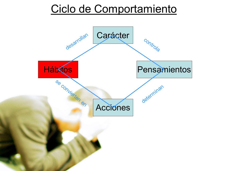 Carácter Pensamientos Acciones Hábitos desarrollan controla determinan Ciclo de Comportamiento se convierten en