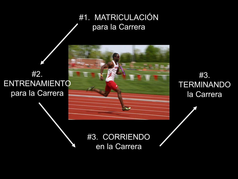 6 #1. MATRICULACIÓN para la Carrera #2. ENTRENAMIENTO para la Carrera #3. CORRIENDO en la Carrera #3. TERMINANDO la Carrera
