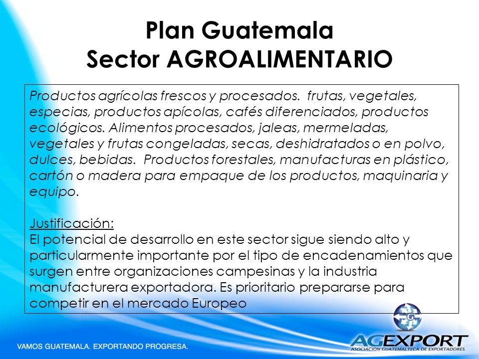 Plan Guatemala Sector AGROALIMENTARIO Productos agrícolas frescos y procesados. frutas, vegetales, especias, productos apícolas, cafés diferenciados,