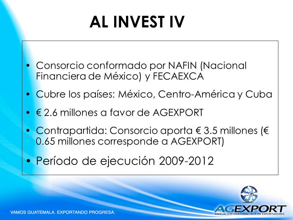AL INVEST IV Consorcio conformado por NAFIN (Nacional Financiera de México) y FECAEXCA Cubre los países: México, Centro-América y Cuba 2.6 millones a