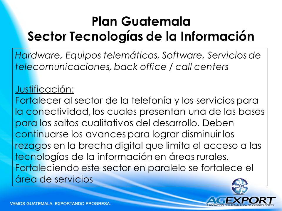 Plan Guatemala Sector Tecnologías de la Información Hardware, Equipos telemáticos, Software, Servicios de telecomunicaciones, back office / call cente