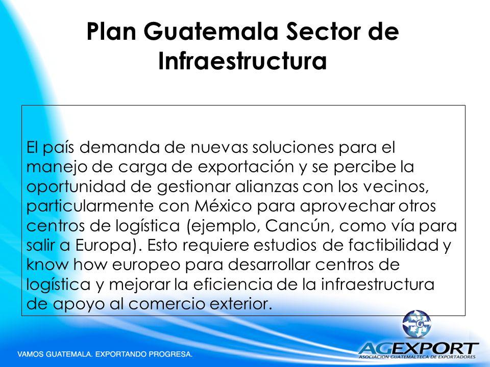 Plan Guatemala Sector de Infraestructura El país demanda de nuevas soluciones para el manejo de carga de exportación y se percibe la oportunidad de ge