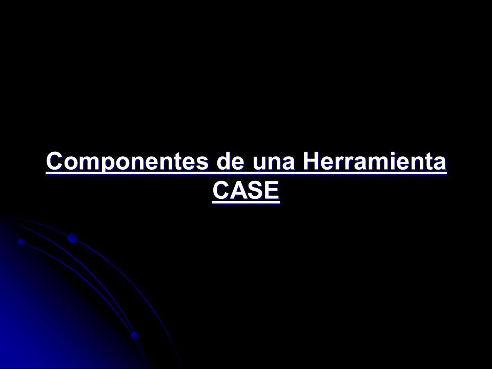 Componentes de una Herramienta CASE