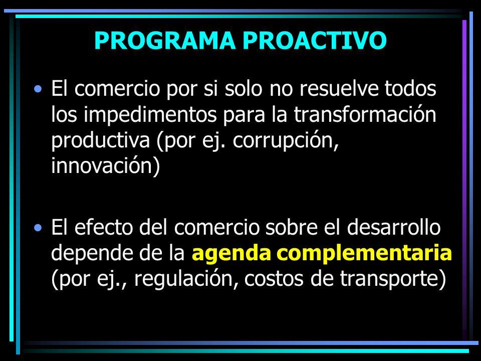 CONCLUSIONES El debate sobre la inserción de Guatemala en la economía global no debe centrarse en la interrogante abstracta sobre si estamos o no conf