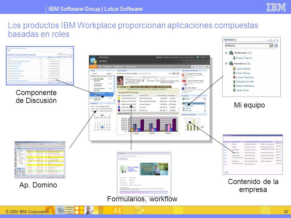 IBM Software Group | Lotus Software © 2005 IBM Corporation 42 Los productos IBM Workplace proporcionan aplicaciones compuestas basadas en roles Ap. Do