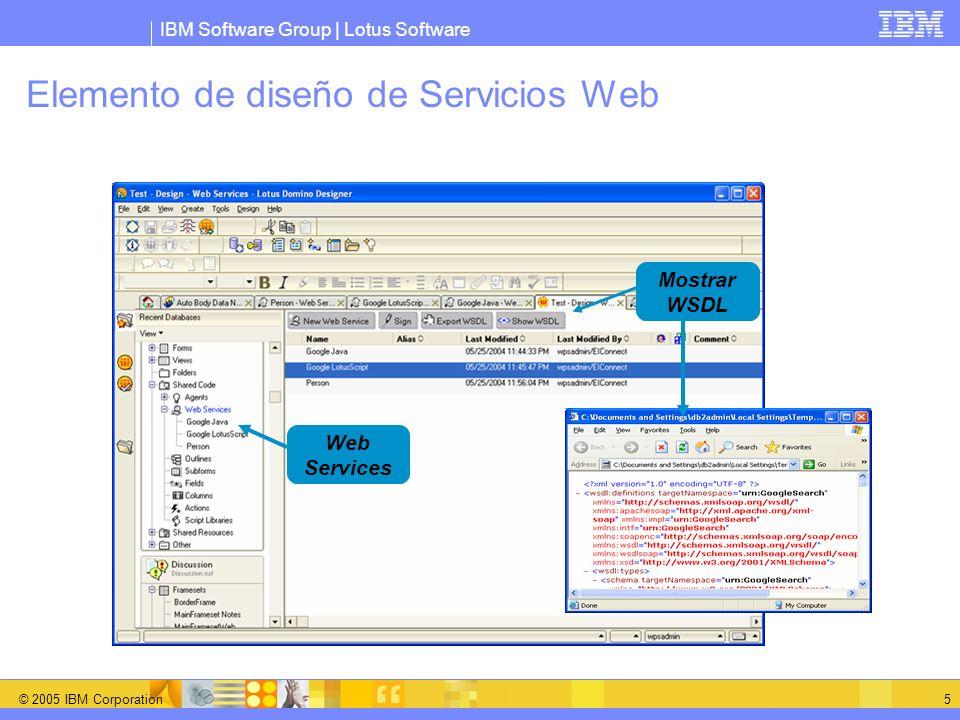 IBM Software Group | Lotus Software © 2005 IBM Corporation 5 Elemento de diseño de Servicios Web Web Services Mostrar WSDL