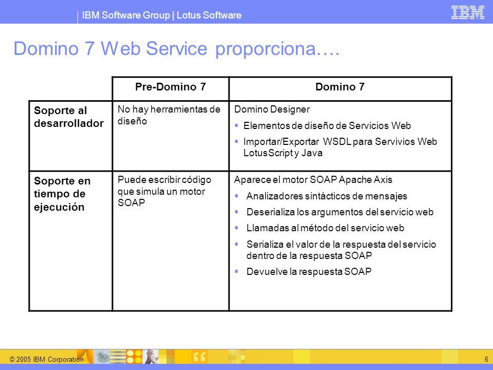 IBM Software Group | Lotus Software © 2005 IBM Corporation 6 Domino 7 Web Service proporciona…. Pre-Domino 7Domino 7 Soporte al desarrollador No hay h