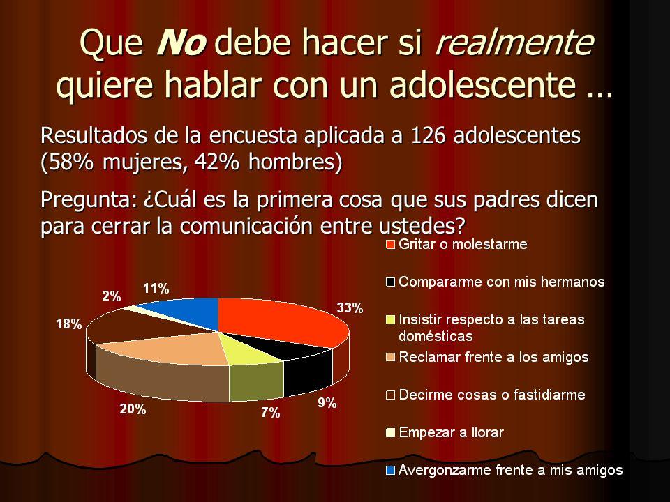 Que No debe hacer si realmente quiere hablar con un adolescente … Resultados de la encuesta aplicada a 126 adolescentes (58% mujeres, 42% hombres) Pregunta: ¿Cuál es la primera cosa que sus padres dicen para cerrar la comunicación entre ustedes?