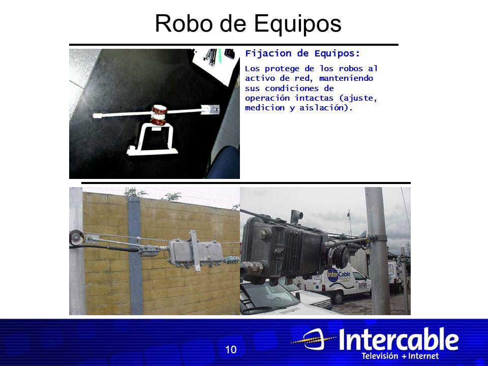 Robo de Equipos Fijacion de Equipos: Los protege de los robos al activo de red, manteniendo sus condiciones de operación intactas (ajuste, medicion y
