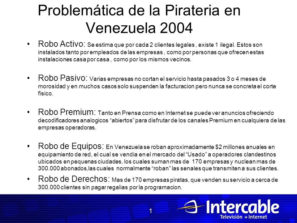 Problemática de la Pirateria en Venezuela 2004 Robo Activo: Se estima que por cada 2 clientes legales, existe 1 ilegal. Estos son instalados tanto por