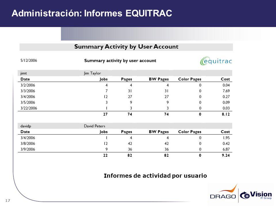 17 Administración: Informes EQUITRAC Informes de actividad por usuario