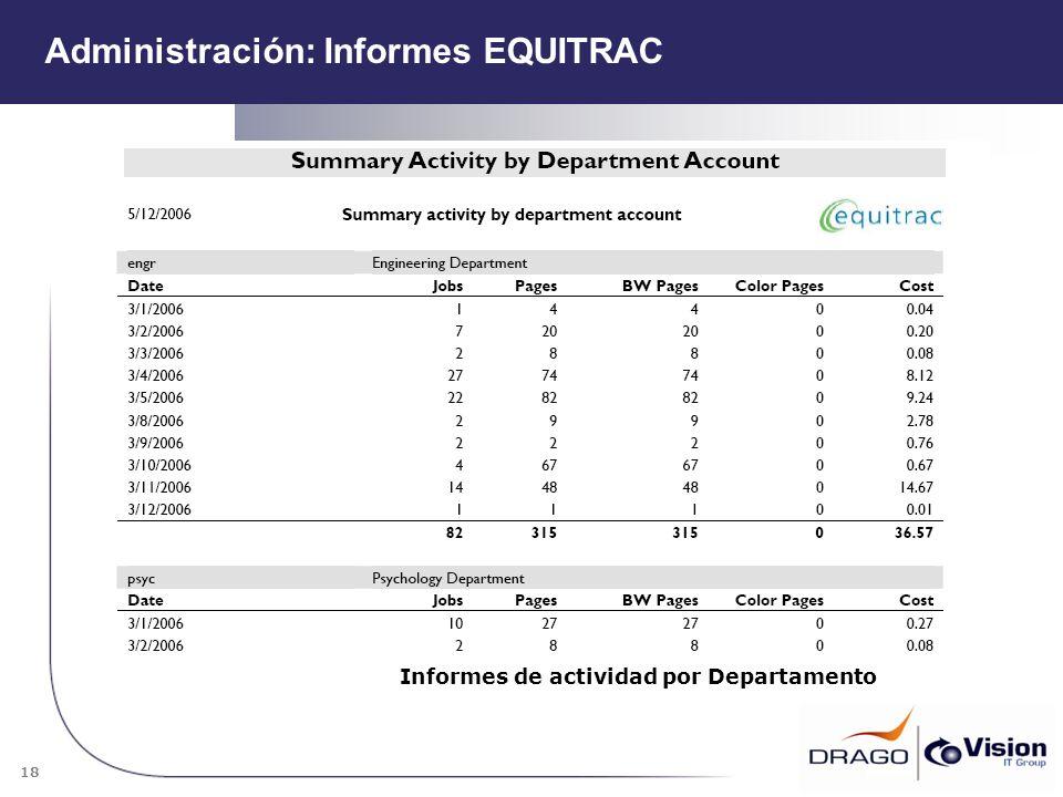 18 Informes de actividad por Departamento Administración: Informes EQUITRAC
