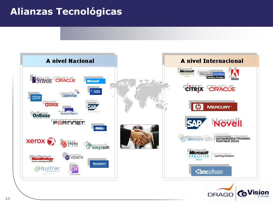 25 Alianzas Tecnológicas