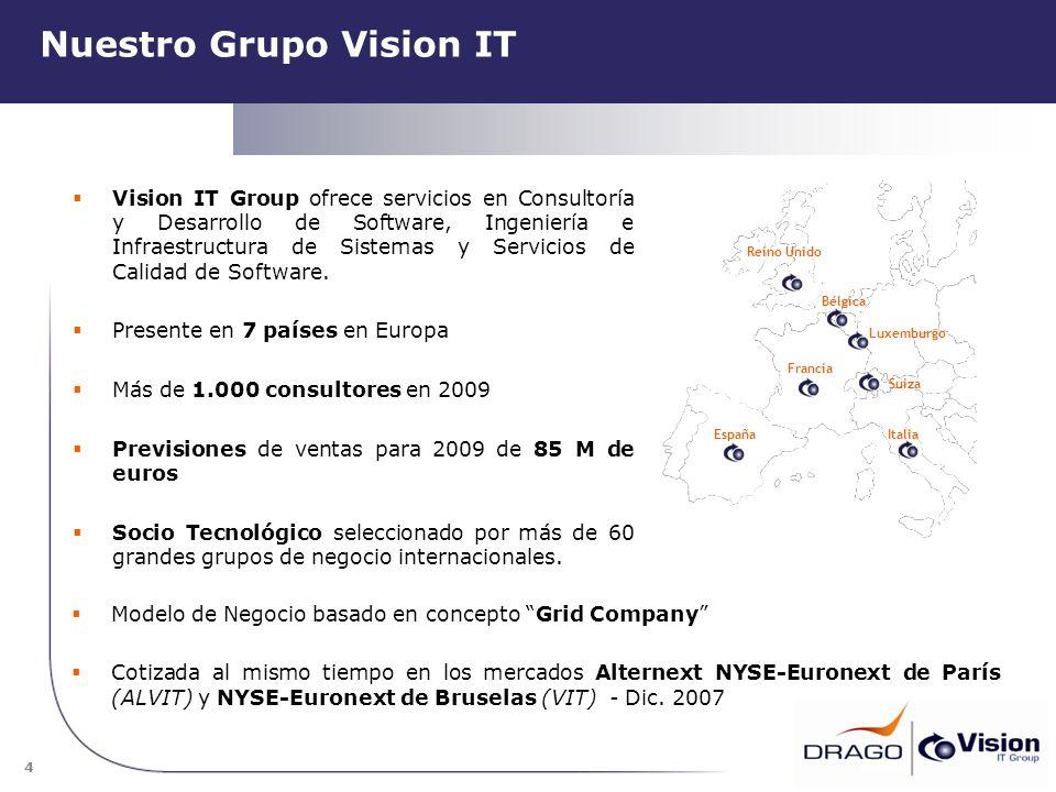 4 Nuestro Grupo Vision IT Modelo de Negocio basado en concepto Grid Company Cotizada al mismo tiempo en los mercados Alternext NYSE-Euronext de París