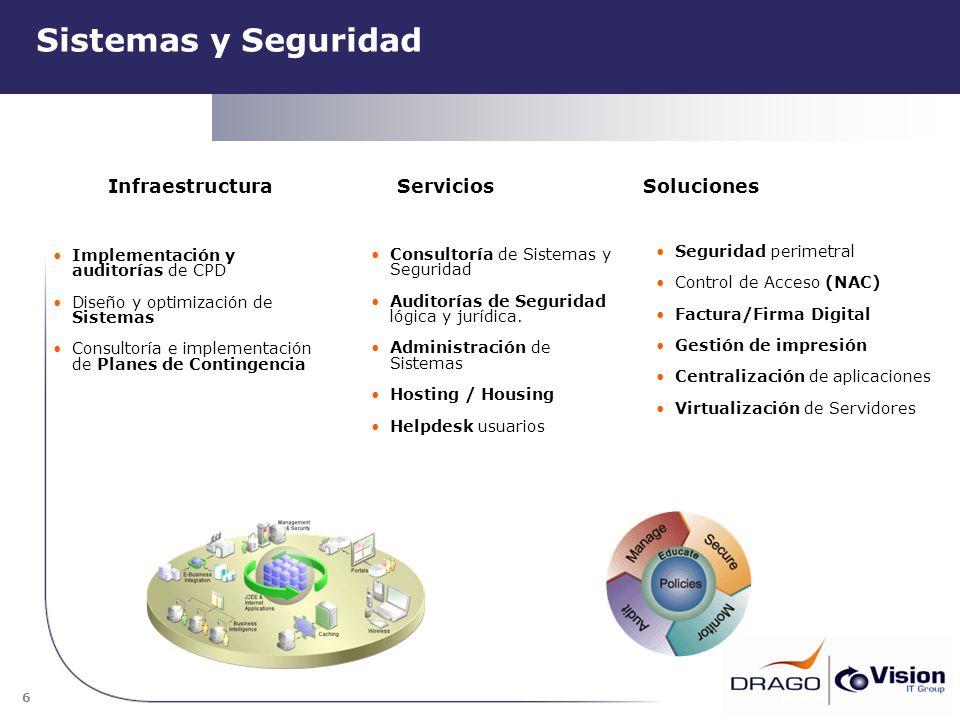 6 Implementación y auditorías de CPD Diseño y optimización de Sistemas Consultoría e implementación de Planes de Contingencia Consultoría de Sistemas