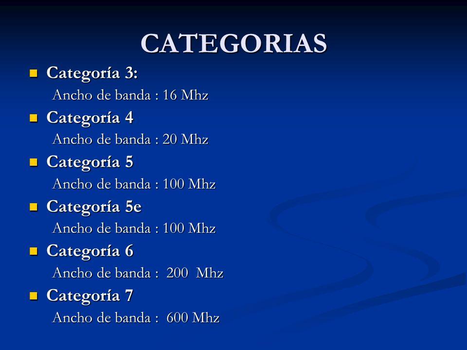 CATEGORIAS Categoría 3: Categoría 3: Ancho de banda : 16 Mhz Categoría 4 Categoría 4 Ancho de banda : 20 Mhz Categoría 5 Categoría 5 Ancho de banda :