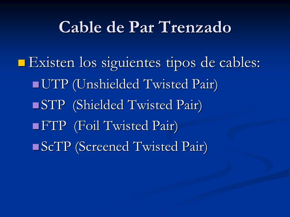 Cable de Par Trenzado Existen los siguientes tipos de cables: Existen los siguientes tipos de cables: UTP (Unshielded Twisted Pair) UTP (Unshielded Tw