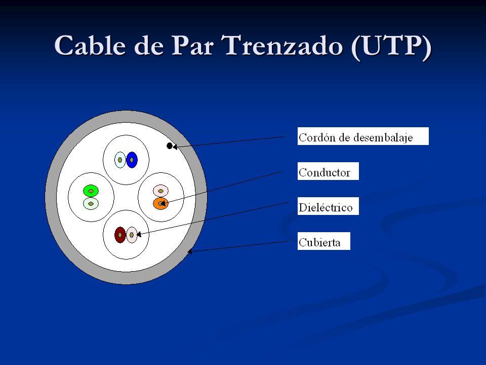 UTP (Unshielded Twisted Pair) Cable de par trenzado normal.