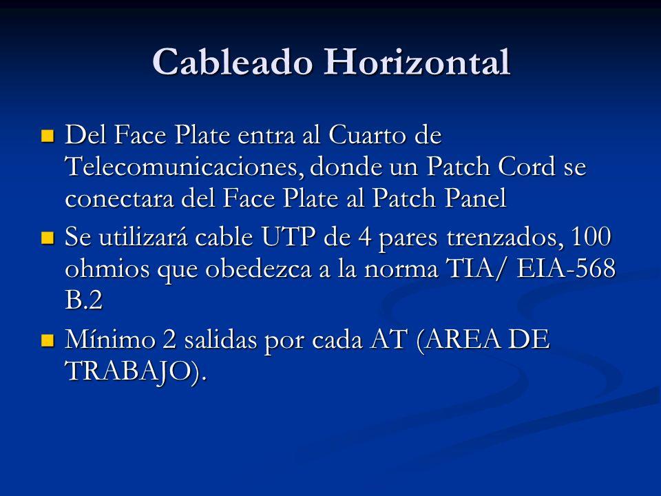 Cableado Horizontal Del Face Plate entra al Cuarto de Telecomunicaciones, donde un Patch Cord se conectara del Face Plate al Patch Panel Del Face Plat