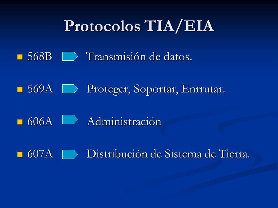 Protocolos TIA/EIA 568B Transmisión de datos. 568B Transmisión de datos. 569A Proteger, Soportar, Enrrutar. 569A Proteger, Soportar, Enrrutar. 606A Ad