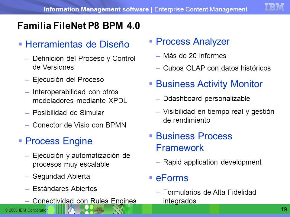 © 2009 IBM Corporation Information Management software | Enterprise Content Management 19 Familia FileNet P8 BPM 4.0 Herramientas de Diseño –Definició