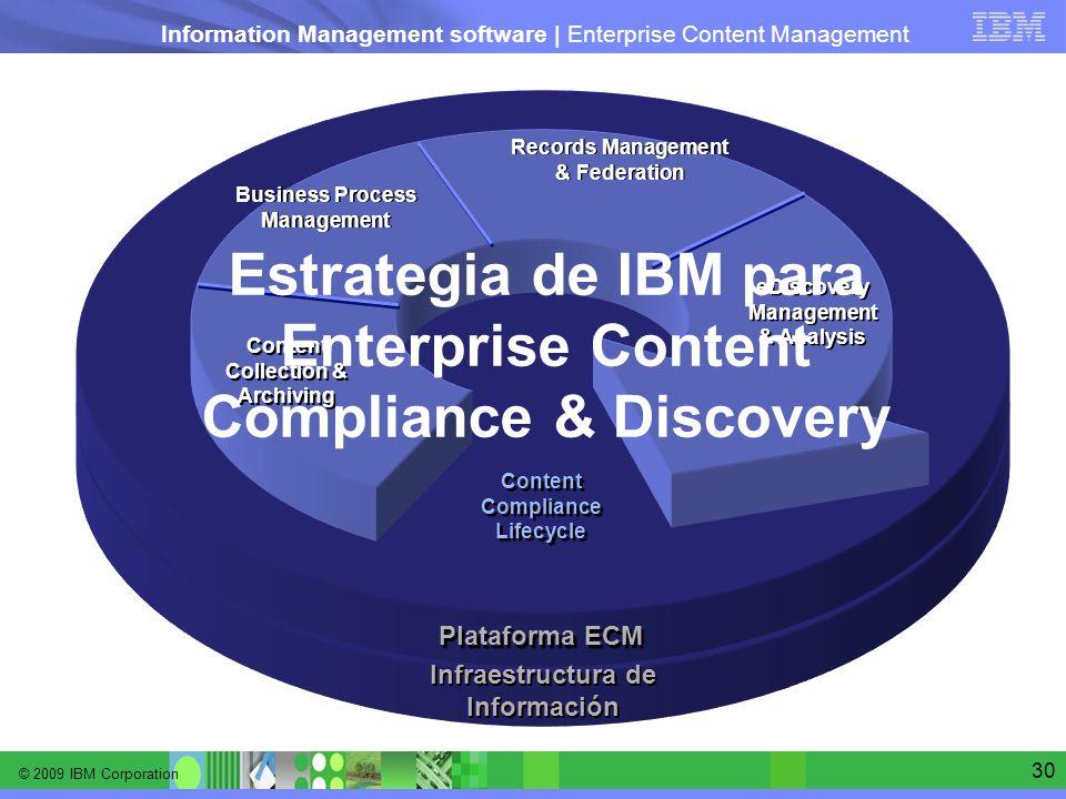 © 2009 IBM Corporation Information Management software | Enterprise Content Management 30 Plataforma ECM Content Collection & Archiving Records Manage